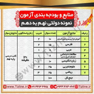 دانلود دفترچه ثبت نام آزمون نمونه دولتی ۱۴۰۰-۱۴۰۱ برای هر استان