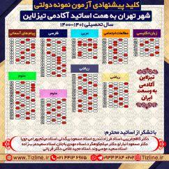پاسخنامه کلیدی آزمون نمونه دولتی ۱۴۰۰ استان تهران